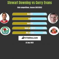 Stewart Downing vs Corry Evans h2h player stats