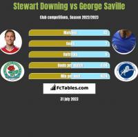 Stewart Downing vs George Saville h2h player stats