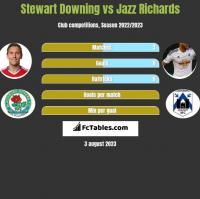 Stewart Downing vs Jazz Richards h2h player stats