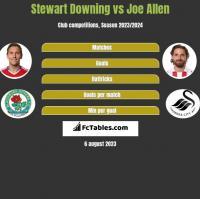 Stewart Downing vs Joe Allen h2h player stats