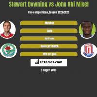 Stewart Downing vs John Obi Mikel h2h player stats
