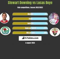 Stewart Downing vs Lucas Boye h2h player stats
