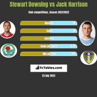 Stewart Downing vs Jack Harrison h2h player stats