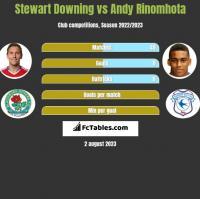 Stewart Downing vs Andy Rinomhota h2h player stats