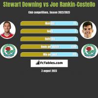 Stewart Downing vs Joe Rankin-Costello h2h player stats
