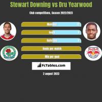 Stewart Downing vs Dru Yearwood h2h player stats
