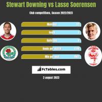 Stewart Downing vs Lasse Soerensen h2h player stats