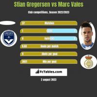 Stian Gregersen vs Marc Vales h2h player stats