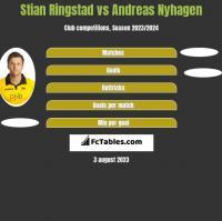 Stian Ringstad vs Andreas Nyhagen h2h player stats