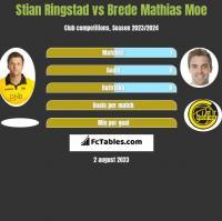 Stian Ringstad vs Brede Mathias Moe h2h player stats