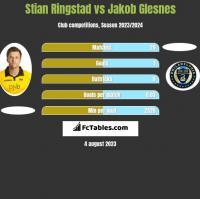 Stian Ringstad vs Jakob Glesnes h2h player stats