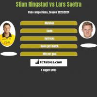 Stian Ringstad vs Lars Saetra h2h player stats