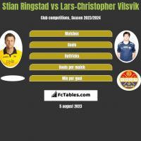 Stian Ringstad vs Lars-Christopher Vilsvik h2h player stats