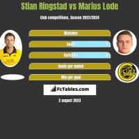 Stian Ringstad vs Marius Lode h2h player stats