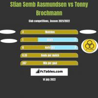 Stian Semb Aasmundsen vs Tonny Brochmann h2h player stats