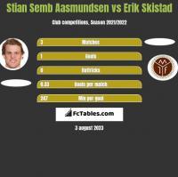 Stian Semb Aasmundsen vs Erik Skistad h2h player stats