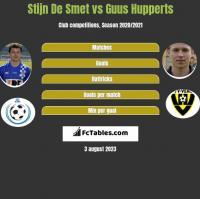Stijn De Smet vs Guus Hupperts h2h player stats