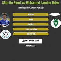 Stijn De Smet vs Mohamed Lamine Ndao h2h player stats