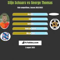 Stijn Schaars vs George Thomas h2h player stats