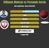 Stilianos Malezas vs Fernando Varela h2h player stats
