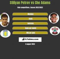 Stiliyan Petrov vs Che Adams h2h player stats