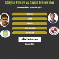 Stiliyan Petrov vs Daniel Drinkwater h2h player stats