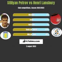 Stiliyan Petrov vs Henri Lansbury h2h player stats