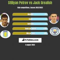 Stiliyan Petrov vs Jack Grealish h2h player stats