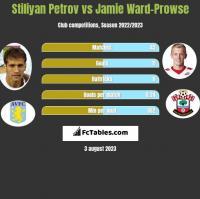 Stiliyan Petrov vs Jamie Ward-Prowse h2h player stats