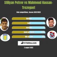 Stiliyan Petrov vs Mahmoud Hassan-Trezeguet h2h player stats