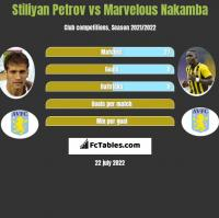 Stiliyan Petrov vs Marvelous Nakamba h2h player stats