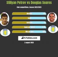 Stiliyan Petrov vs Douglas Soares h2h player stats