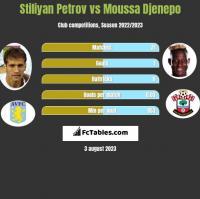 Stiliyan Petrov vs Moussa Djenepo h2h player stats