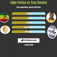 Stipe Perica vs Troy Deeney h2h player stats
