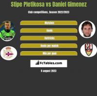 Stipe Pletikosa vs Daniel Gimenez h2h player stats