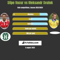 Stipe Vucur vs Oleksandr Svatok h2h player stats