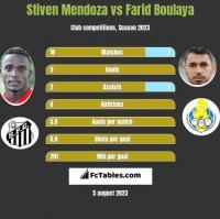 Stiven Mendoza vs Farid Boulaya h2h player stats