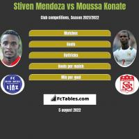 Stiven Mendoza vs Moussa Konate h2h player stats