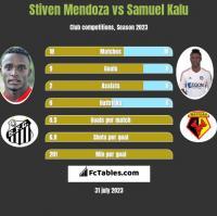 Stiven Mendoza vs Samuel Kalu h2h player stats