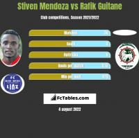 Stiven Mendoza vs Rafik Guitane h2h player stats