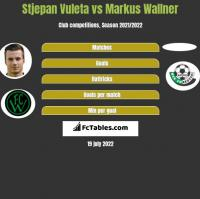 Stjepan Vuleta vs Markus Wallner h2h player stats