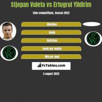 Stjepan Vuleta vs Ertugrul Yildirim h2h player stats
