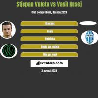 Stjepan Vuleta vs Vasil Kusej h2h player stats