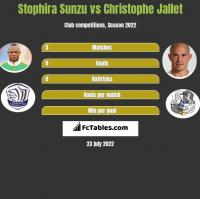 Stophira Sunzu vs Christophe Jallet h2h player stats