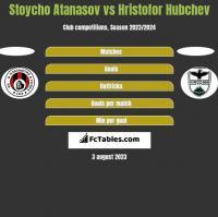 Stoycho Atanasov vs Hristofor Hubchev h2h player stats
