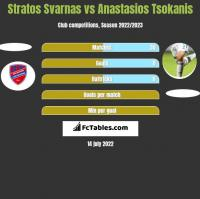 Stratos Svarnas vs Anastasios Tsokanis h2h player stats