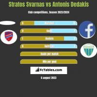 Stratos Svarnas vs Antonis Dedakis h2h player stats