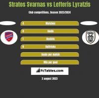 Stratos Svarnas vs Lefteris Lyratzis h2h player stats