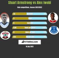 Stuart Armstrong vs Alex Iwobi h2h player stats