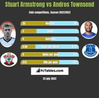 Stuart Armstrong vs Andros Townsend h2h player stats